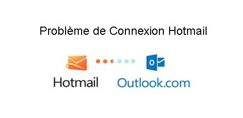 Problèmes de Connexion Hotmail